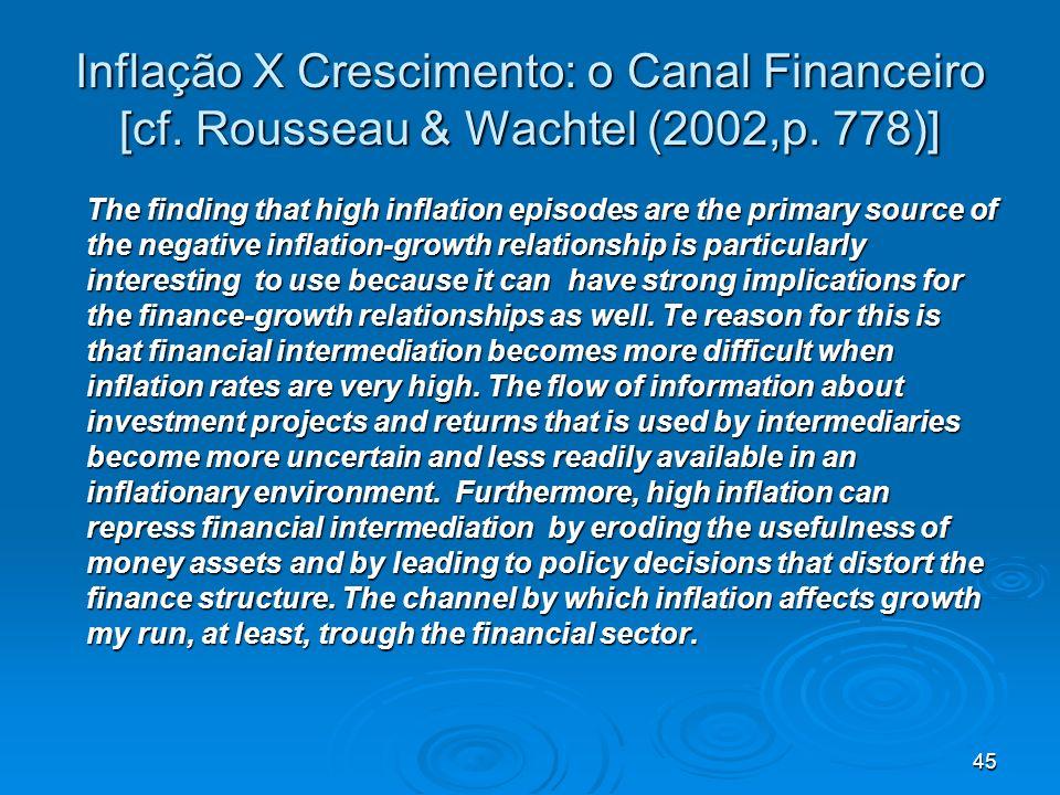 Inflação X Crescimento: o Canal Financeiro [cf